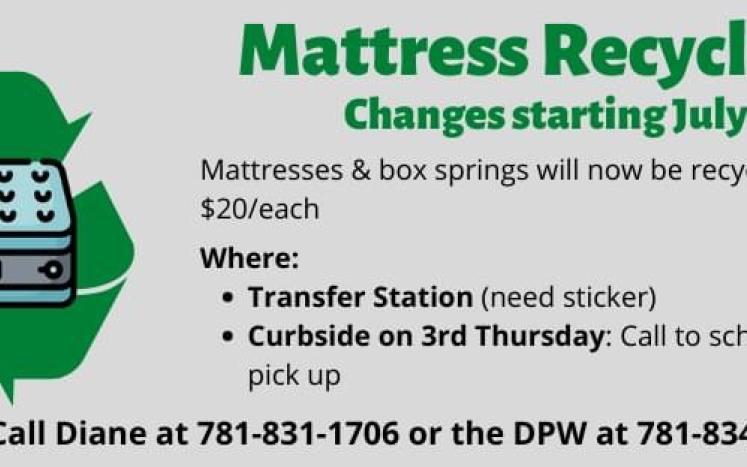 Mattresses/box springs